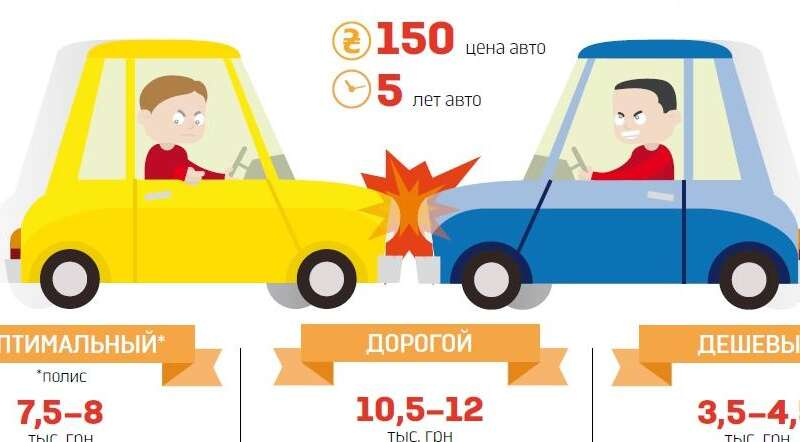 Автомобильные штрафы без регистрации