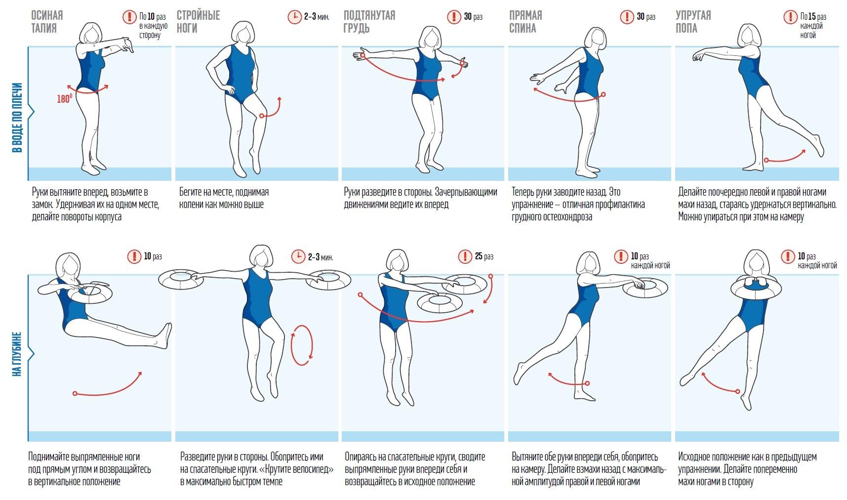 Тренировка Для Похудения В Бассейне. Эффективные упражнения в бассейне для похудения