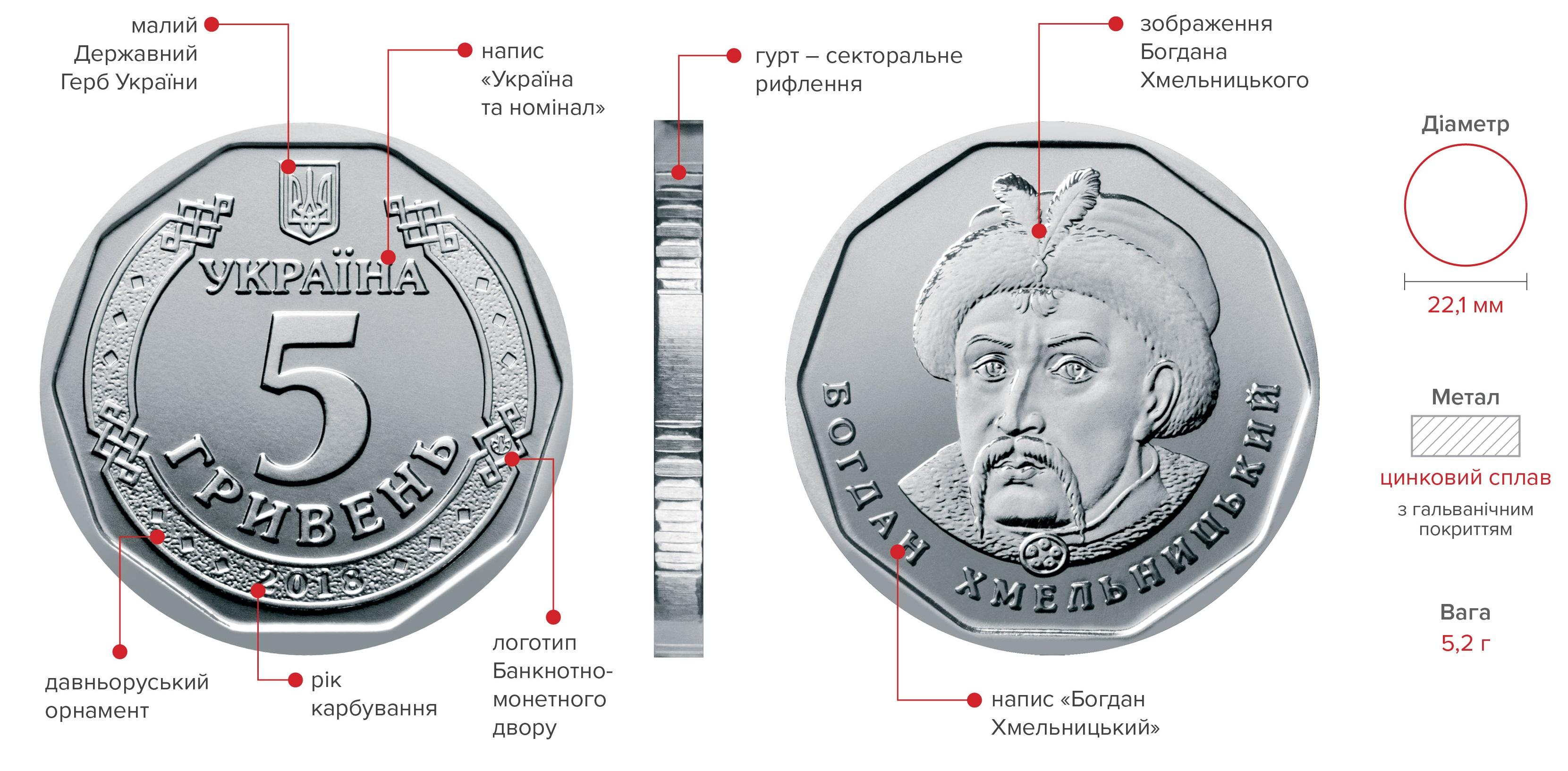 В Украине запущены в обращение 5-гривневые монеты