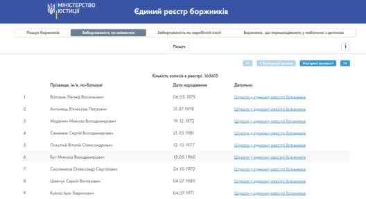 В Украине пересчитали всех должников - фото 1