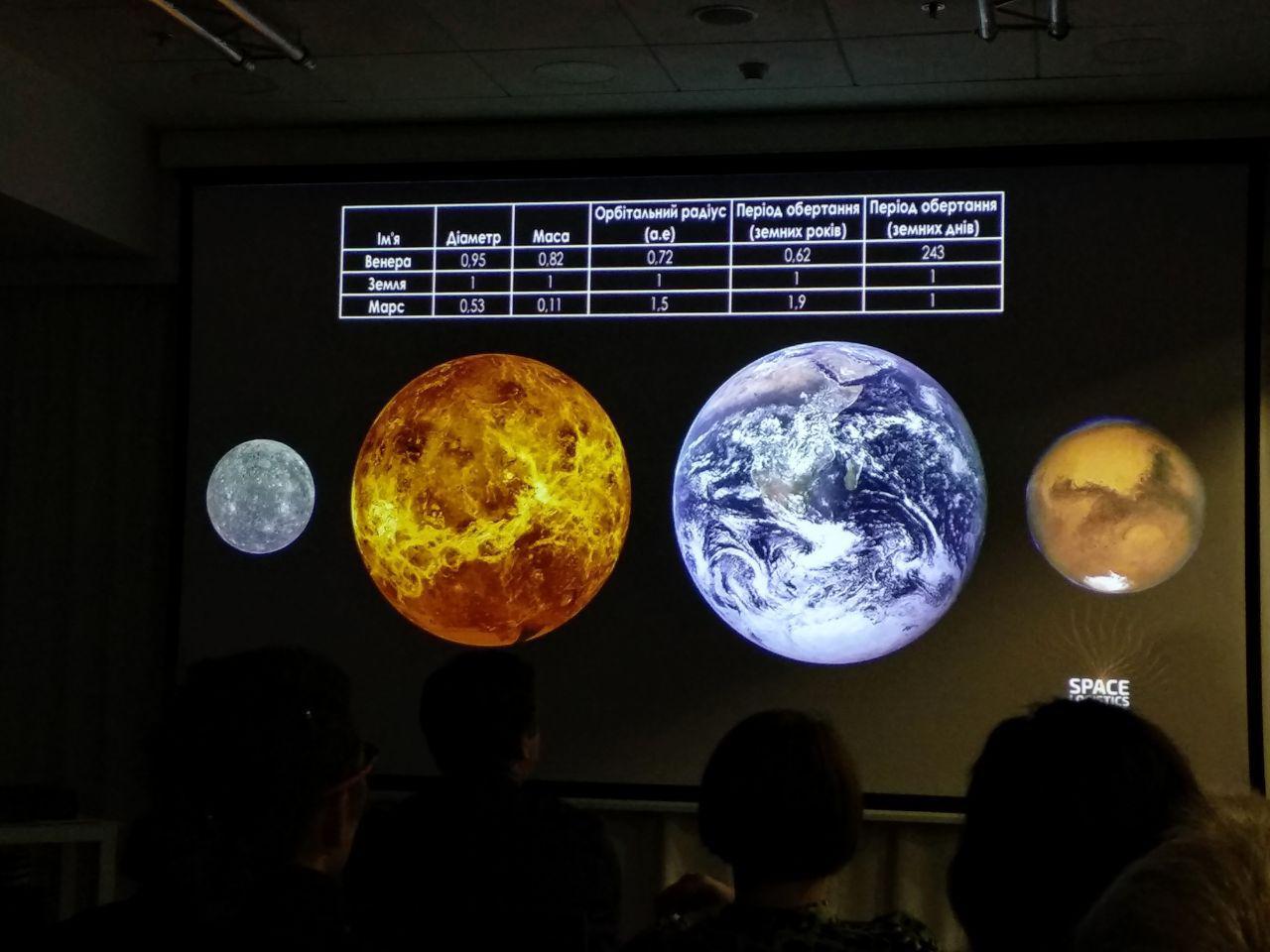 Забудьте о Марсе, украинцы готовы покорять Венеру