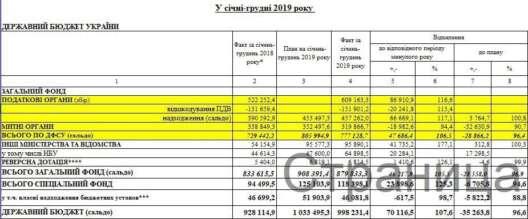 Дело на миллиард: кому выгоден Верланов на посту главы ГНС - фото 3