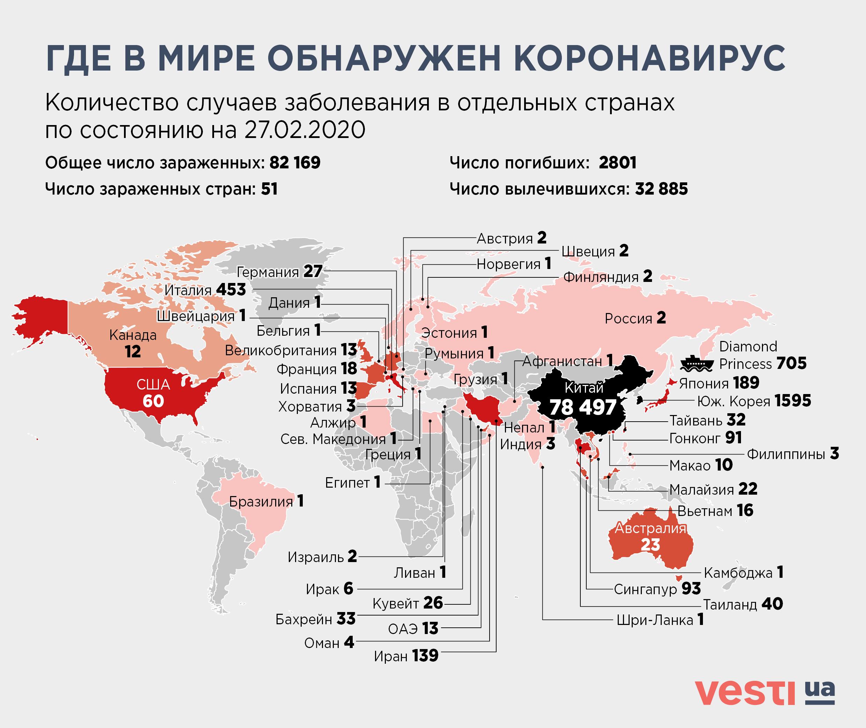 В Украине подтверждены два случая заражения коронавирусом - источник - фото 1