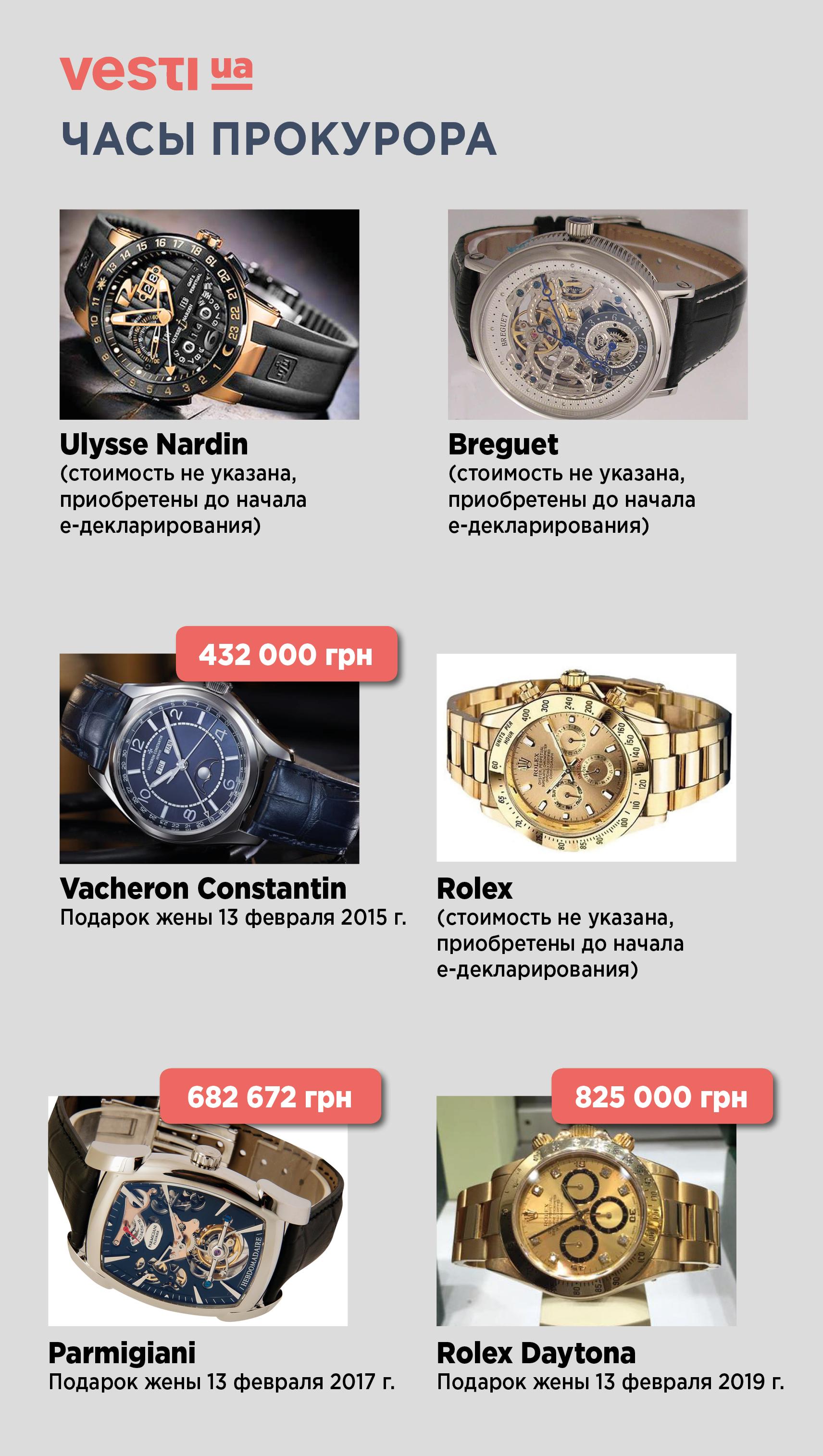 История одной семьи. Как Анатолий Матиос прячет деньги в карманах жены - фото 4