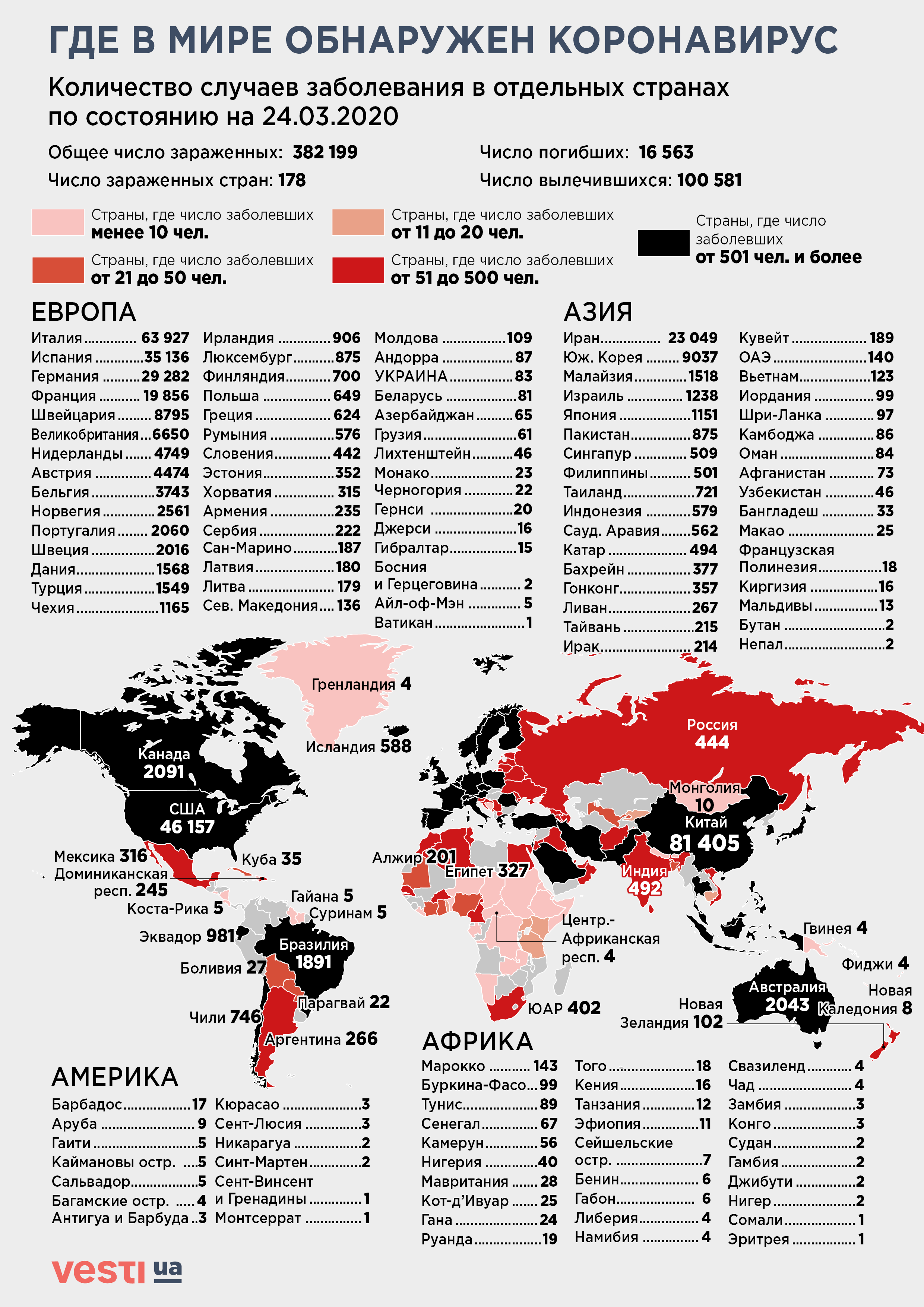 Всемирный карантин - 20% населения Земли самоизолировались из-за Covid-19 - фото 1