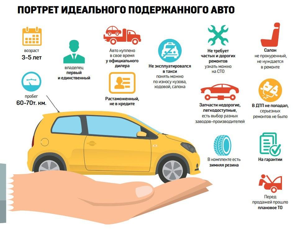 самые важные моменты при покупке авто б у в Краине