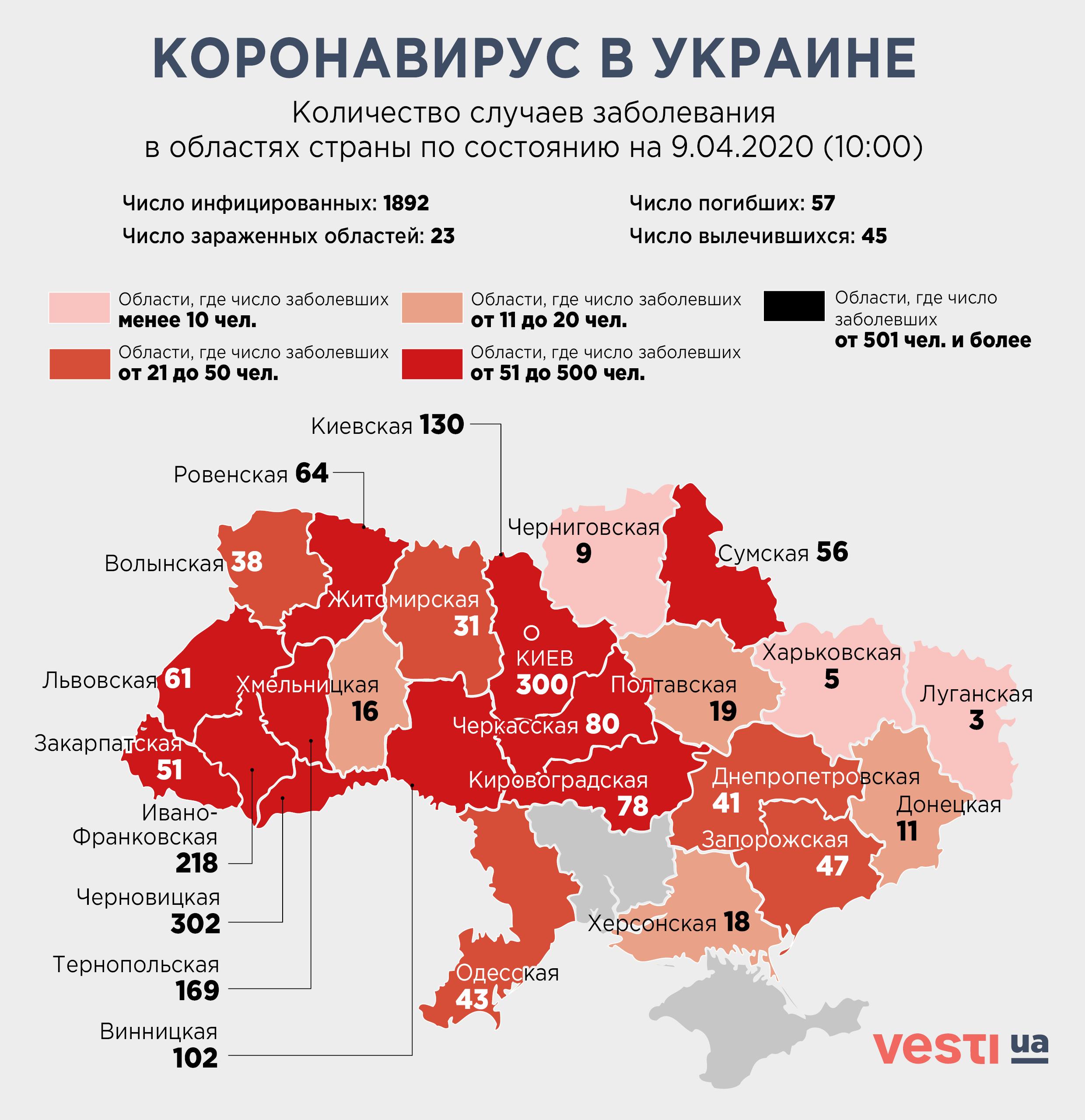 Протестировать всех украинцев на Covid-19 невозможно - Минздрав - фото 1