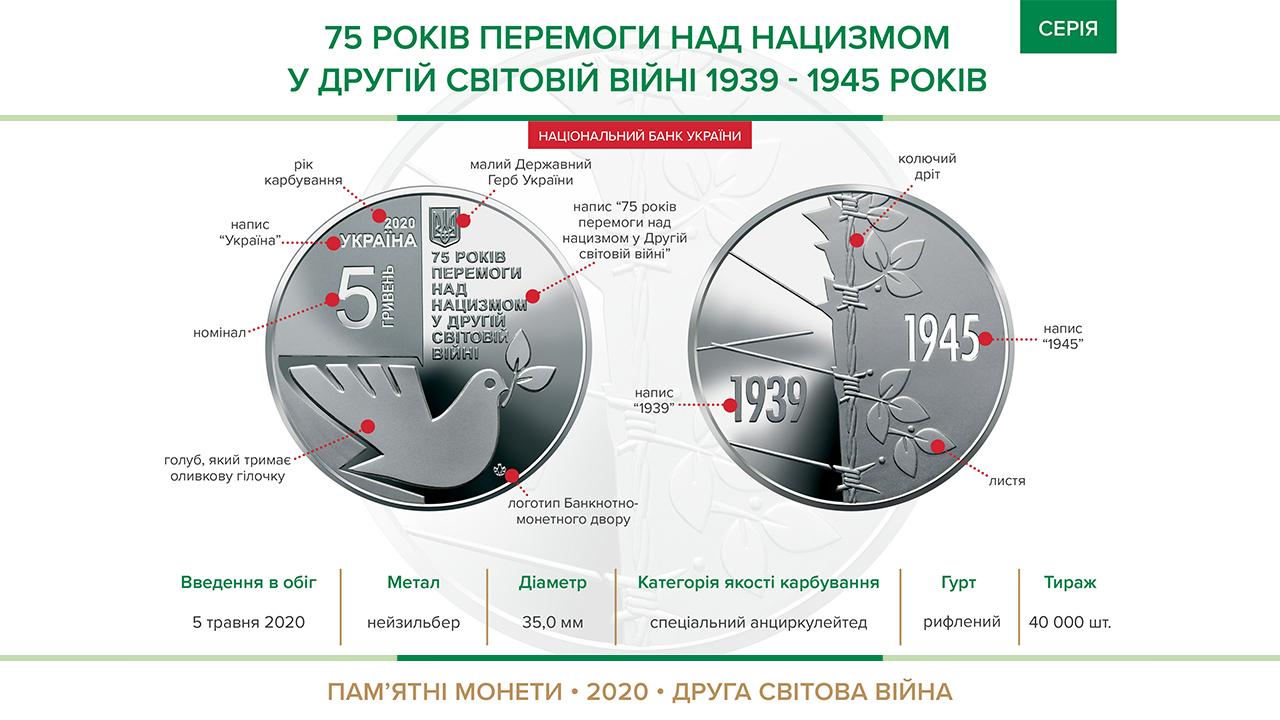 В Украине появились новые деньги - фото 1