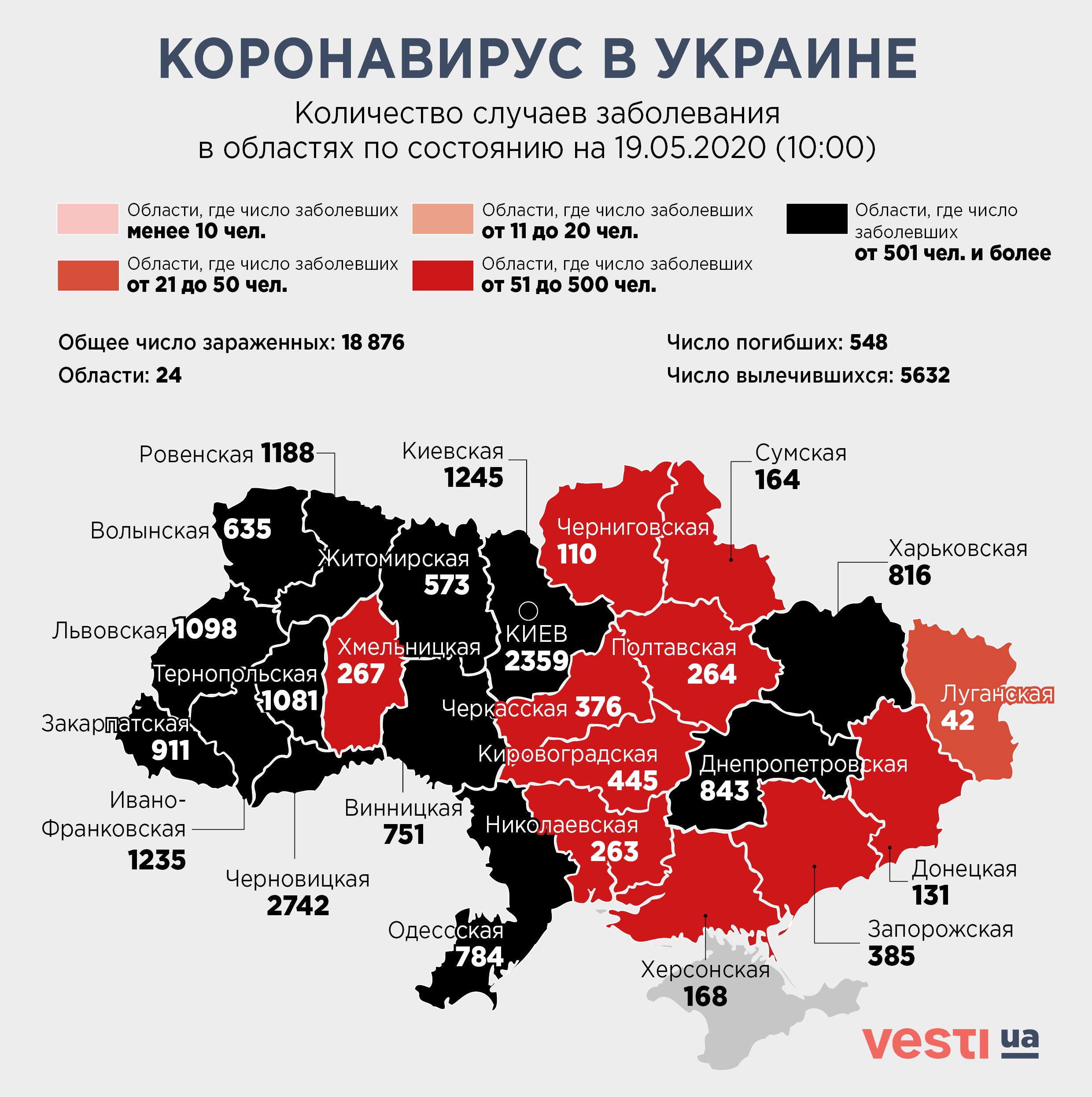 Вселяет надежду - Зеленский прокомментировал ситуацию по Covid-19 в Украине - фото 1