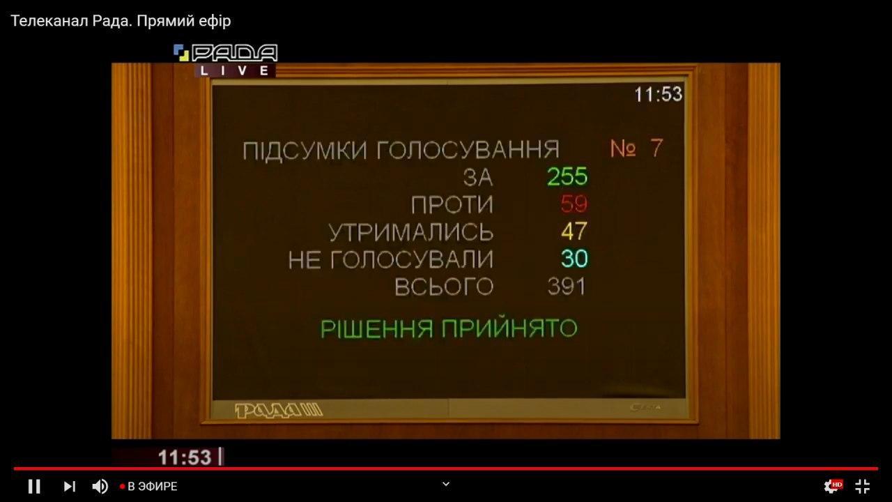 Антимонопольный комитет возглавила Ольга Пищанская - что о ней известно - фото 1