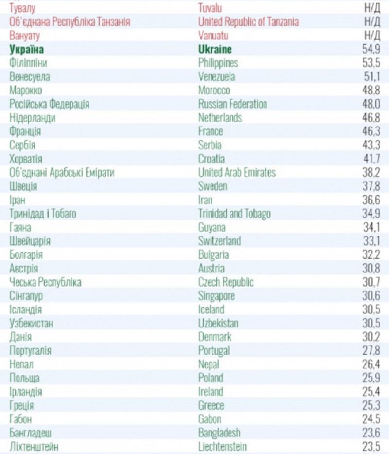 Минздрав обновил перечень стран красной зоны - полный список - фото 3