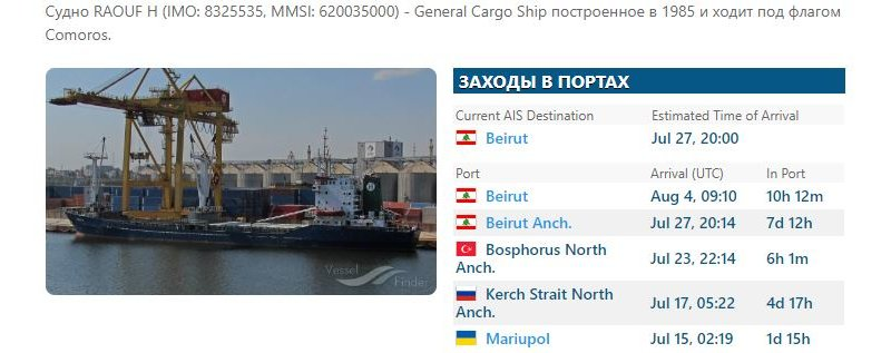 Корабли из Украины находились в порту Бейрута в момент взрыва - фото 2