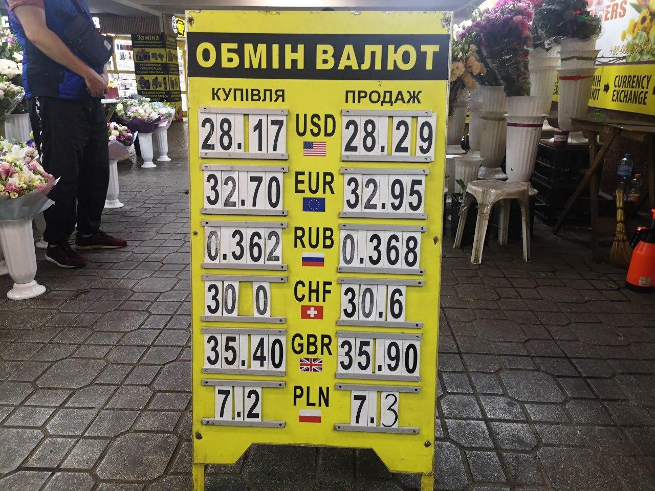 Долар різко обвалився - яким буде курс 7 жовтня