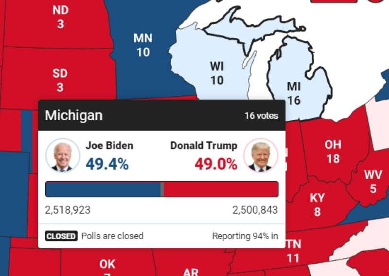 Байден опережает Трампа в Мичигане - фото 1