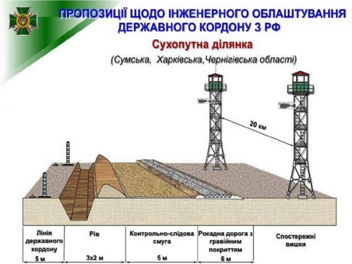 """Стена, которая """"защитит"""" от РФ: чем живет самый скандальный объект Яценюка - фото 3"""