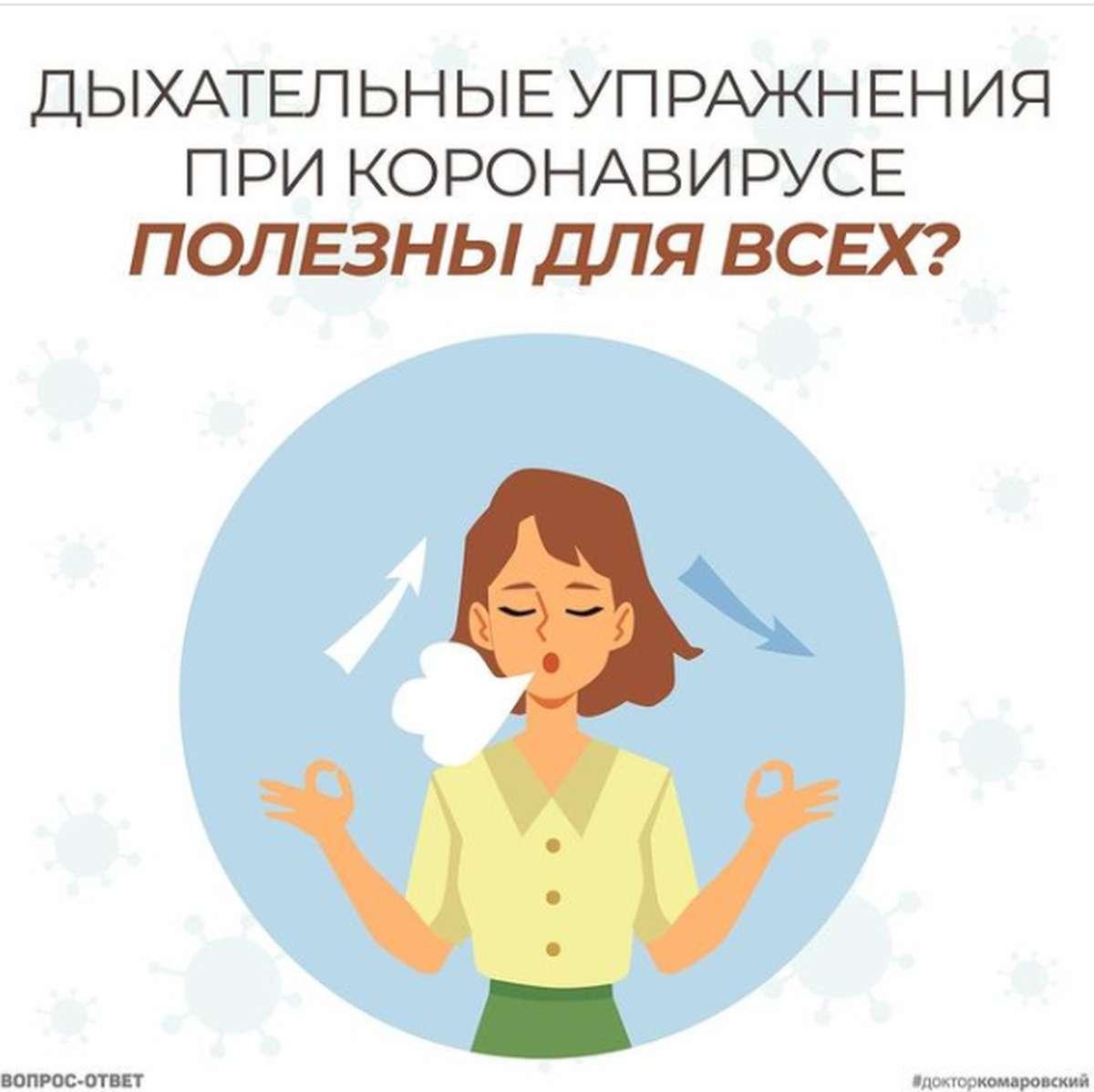 Комаровский рассказал о дыхательных упражнениях при коронавирусе - фото 1
