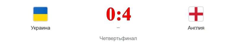 Украина – Англия, онлайн-трансляция четвертьфинала Евро-2020 - фото 1