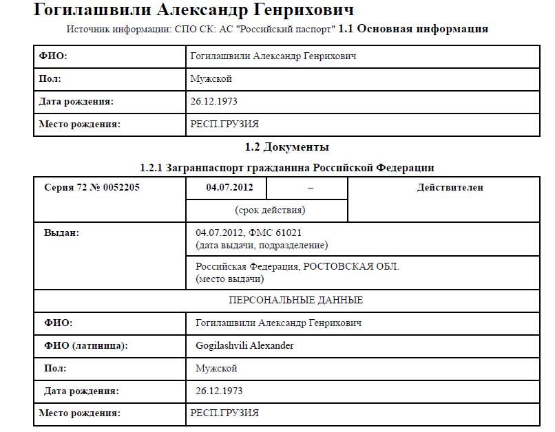 Смотрящий за МВД с российским паспортом: кто такой замминистра Гогилашвили — фото 1