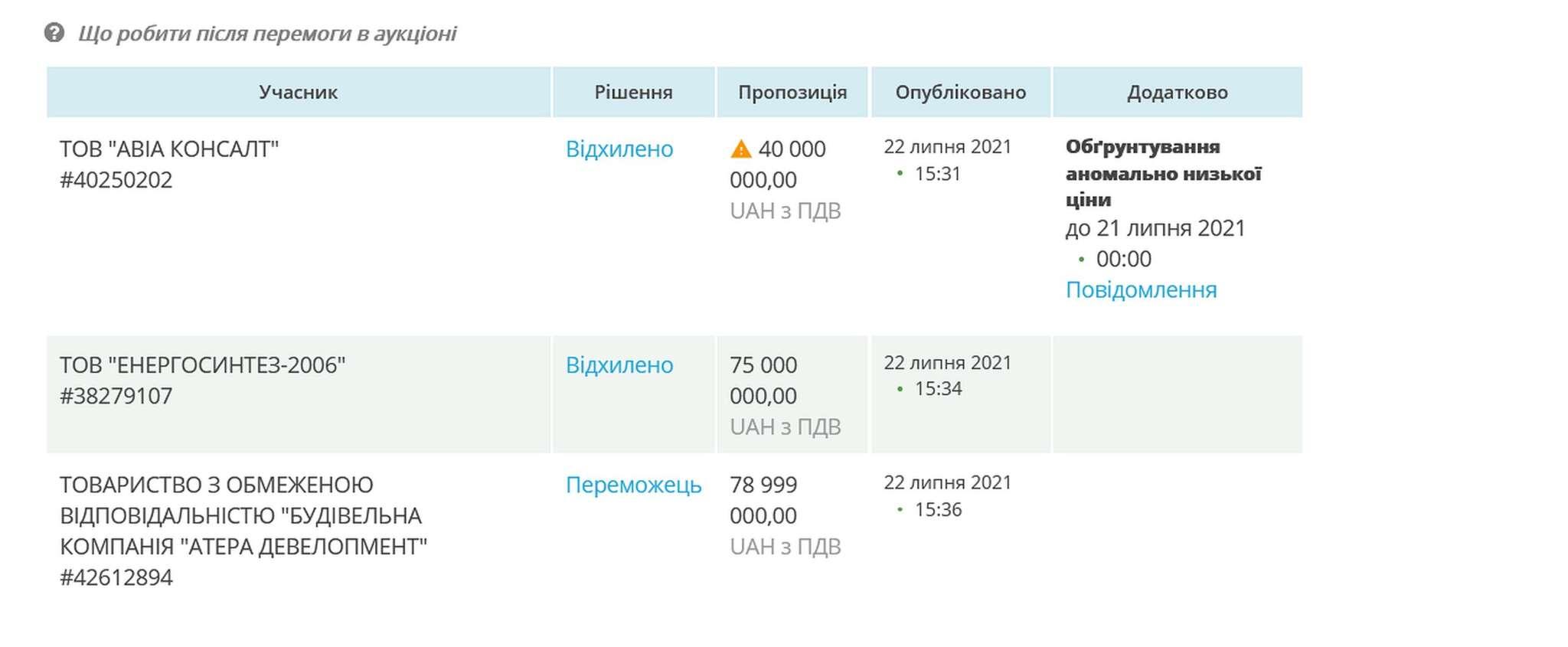 Миллиарды – в воздух. Украинские аэропорты строят Насиров и Кононенко