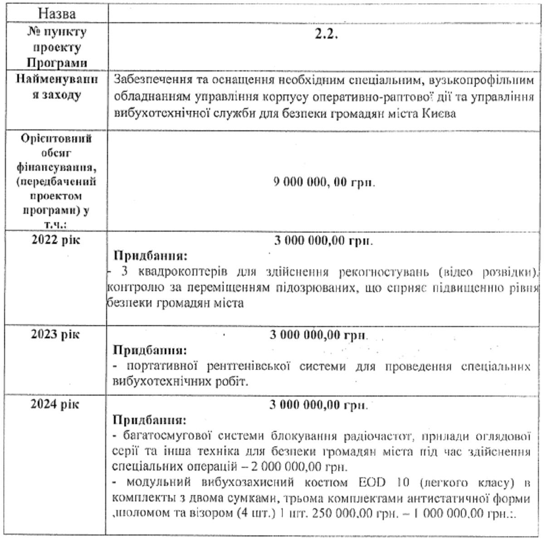"""Кличко отдаст Мунварте 65 млн грн и купит дорогие """"крузаки"""" для силовиков"""